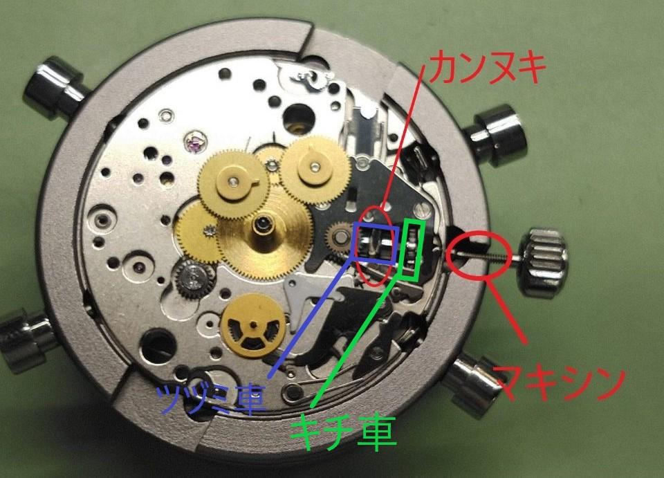 エタのキャリバー7750のキチ車の交換はブローチ時計修理工房