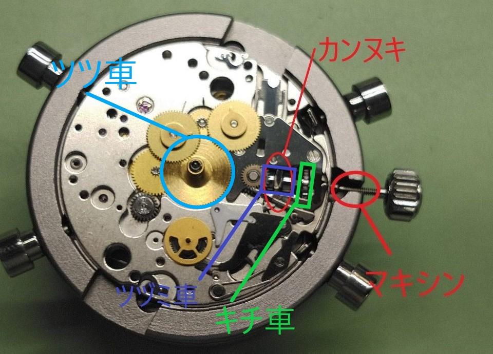 キャリバー7750のツツ車の交換はブローチ時計修理工房