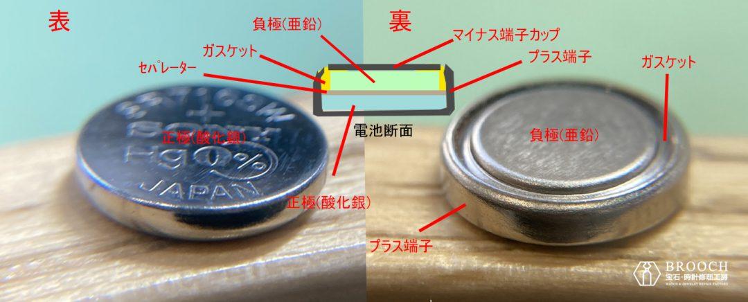 時計修理工房の電池交換は即日対応